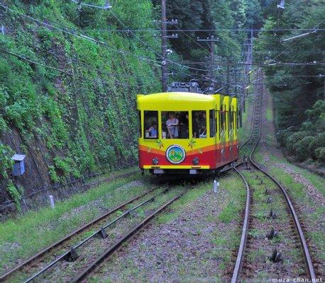 Takao Tozan Cable Car