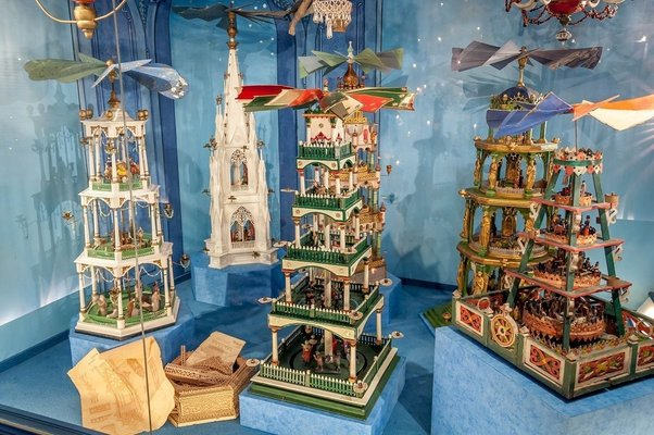 German Christmas Museum